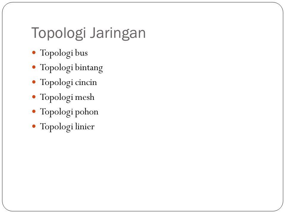 Topologi Jaringan Topologi bus Topologi bintang Topologi cincin Topologi mesh Topologi pohon Topologi linier