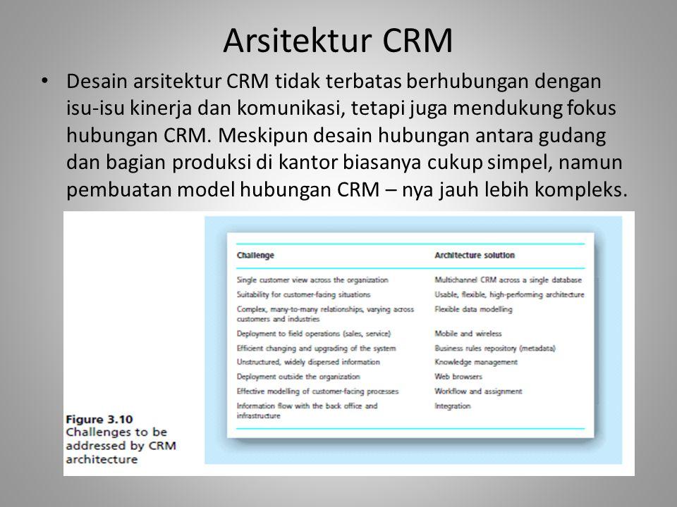 Arsitektur CRM Desain arsitektur CRM tidak terbatas berhubungan dengan isu-isu kinerja dan komunikasi, tetapi juga mendukung fokus hubungan CRM. Meski