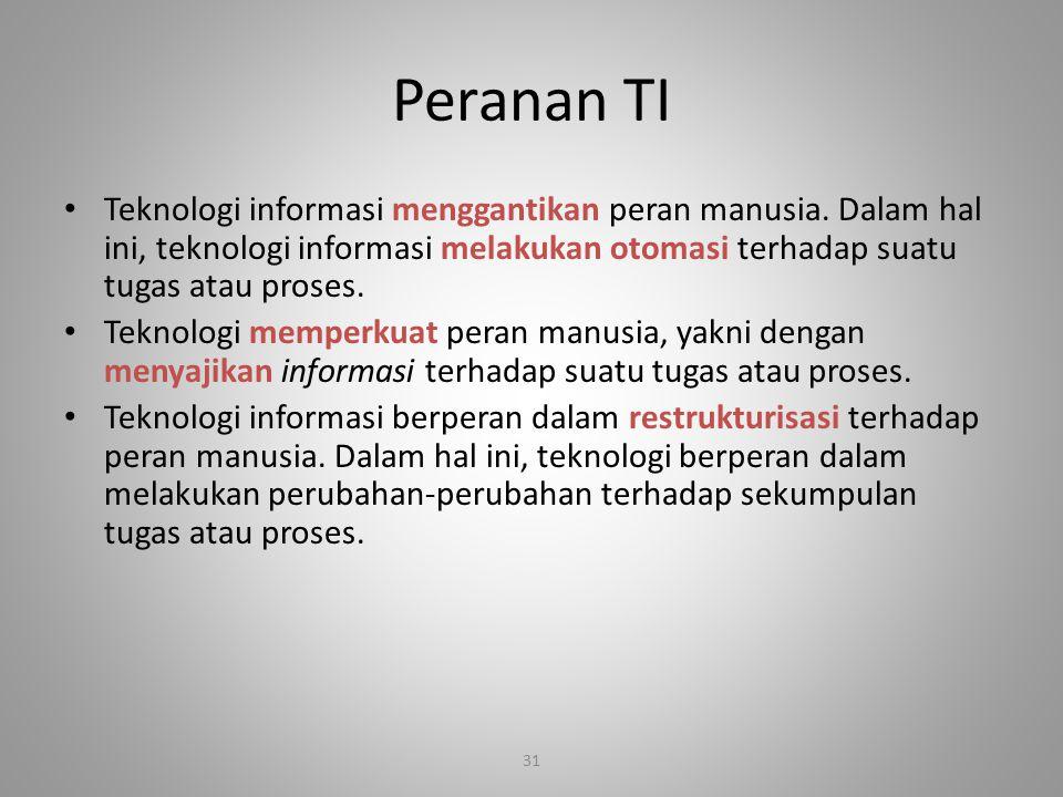 31 Peranan TI Teknologi informasi menggantikan peran manusia. Dalam hal ini, teknologi informasi melakukan otomasi terhadap suatu tugas atau proses. T