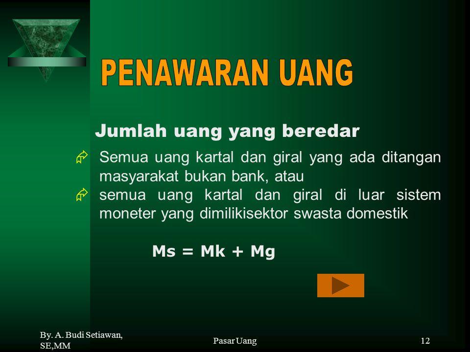 By. A. Budi Setiawan, SE,MM Pasar Uang12  Semua uang kartal dan giral yang ada ditangan masyarakat bukan bank, atau  semua uang kartal dan giral di