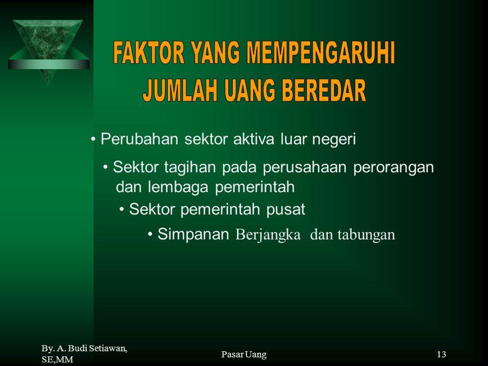 By. A. Budi Setiawan, SE,MM Pasar Uang13 Perubahan sektor aktiva luar negeri Sektor tagihan pada perusahaan perorangan dan lembaga pemerintah Sektor p