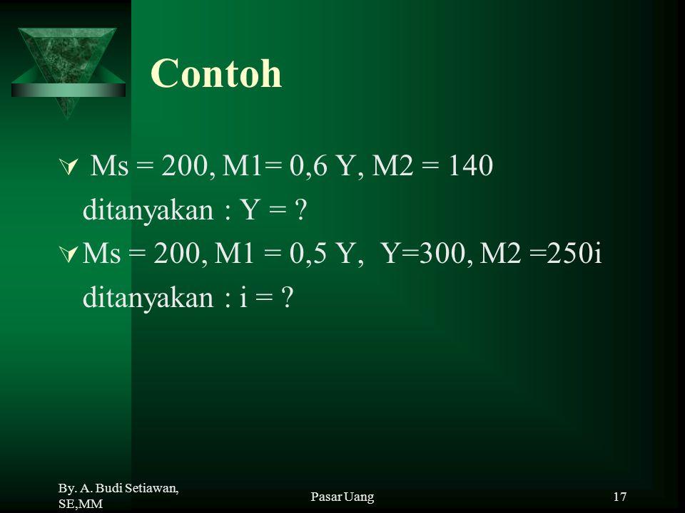 By. A. Budi Setiawan, SE,MM Pasar Uang17 Contoh  Ms = 200, M1= 0,6 Y, M2 = 140 ditanyakan : Y = ?  Ms = 200, M1 = 0,5 Y, Y=300, M2 =250i ditanyakan