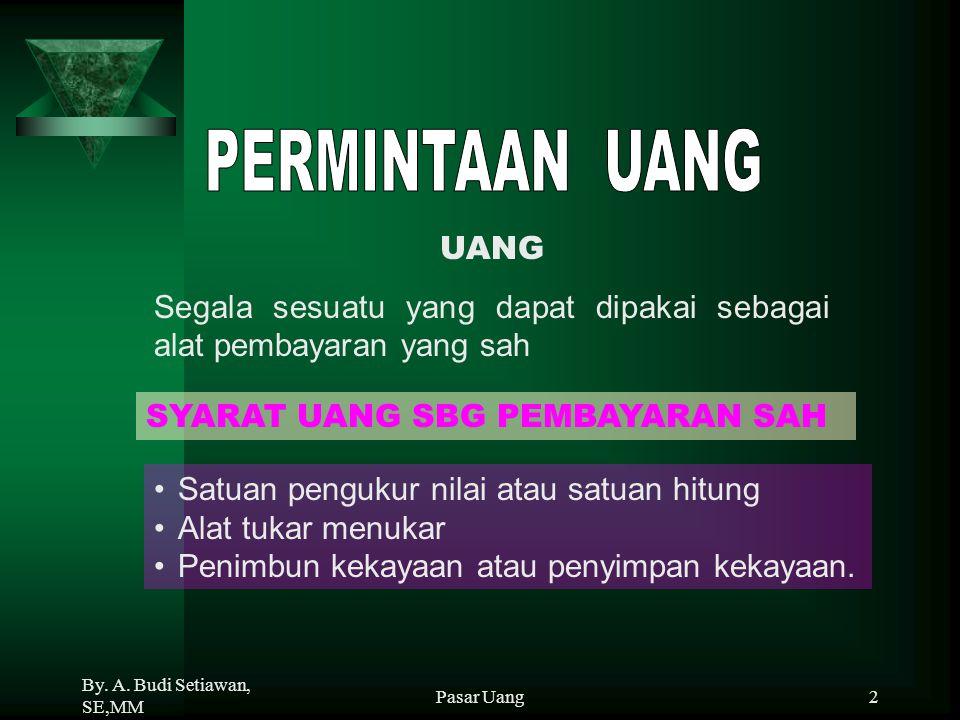 By. A. Budi Setiawan, SE,MM Pasar Uang2 UANG Segala sesuatu yang dapat dipakai sebagai alat pembayaran yang sah Satuan pengukur nilai atau satuan hitu
