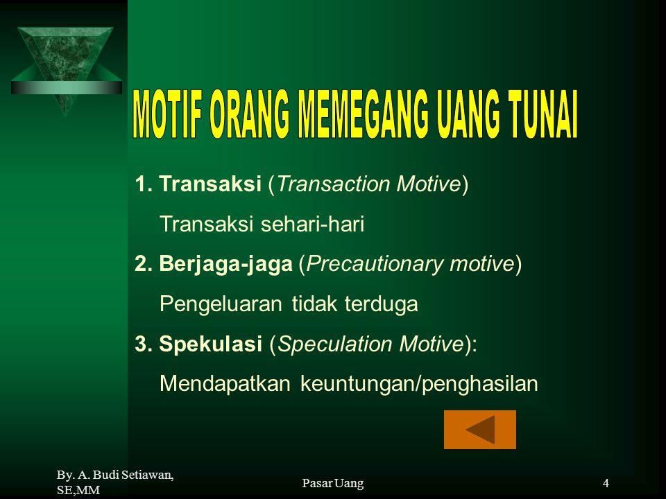 By. A. Budi Setiawan, SE,MM Pasar Uang4 1. Transaksi (Transaction Motive) Transaksi sehari-hari 2. Berjaga-jaga (Precautionary motive) Pengeluaran tid