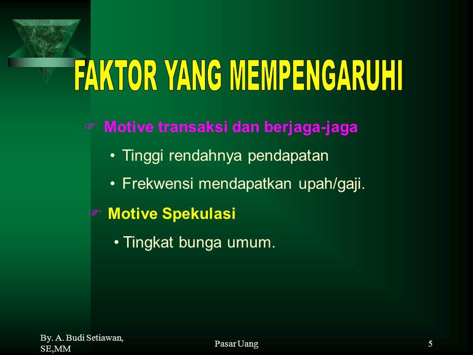By. A. Budi Setiawan, SE,MM Pasar Uang5  Motive transaksi dan berjaga-jaga Tinggi rendahnya pendapatan Frekwensi mendapatkan upah/gaji.  Motive Spek