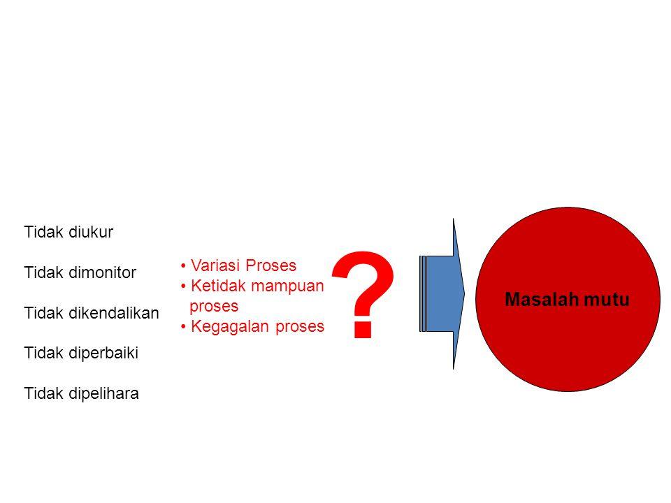 Rantai nilai Porter Sistem pembiayaan, sistem pengemb.