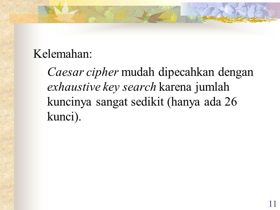 11 Kelemahan: Caesar cipher mudah dipecahkan dengan exhaustive key search karena jumlah kuncinya sangat sedikit (hanya ada 26 kunci).