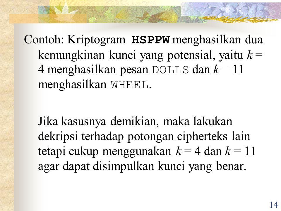 14 Contoh: Kriptogram HSPPW menghasilkan dua kemungkinan kunci yang potensial, yaitu k = 4 menghasilkan pesan DOLLS dan k = 11 menghasilkan WHEEL.