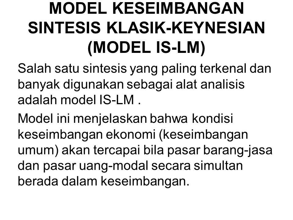 MODEL KESEIMBANGAN SINTESIS KLASIK-KEYNESIAN (MODEL IS-LM) Salah satu sintesis yang paling terkenal dan banyak digunakan sebagai alat analisis adalah