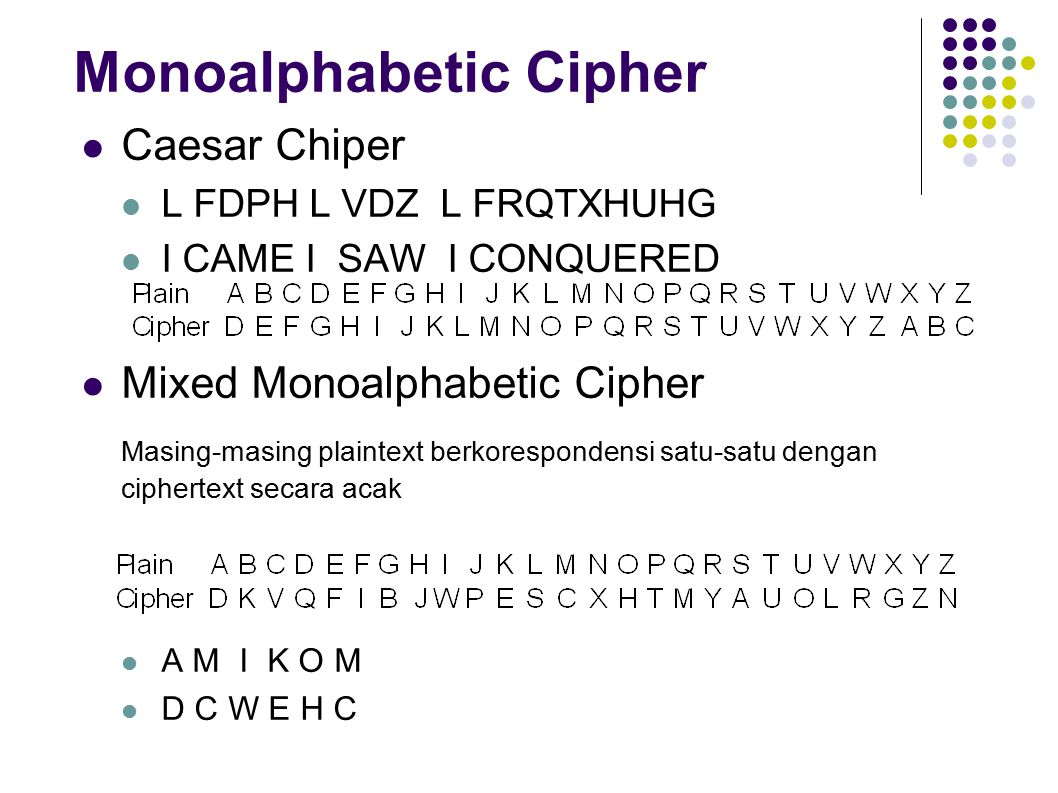 Monoalphabetic Cipher Caesar Chiper L FDPH L VDZ L FRQTXHUHG I CAME I SAW I CONQUERED Mixed Monoalphabetic Cipher Masing-masing plaintext berkorespond