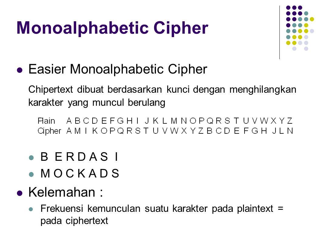Monoalphabetic Cipher Easier Monoalphabetic Cipher Chipertext dibuat berdasarkan kunci dengan menghilangkan karakter yang muncul berulang B E R D A S