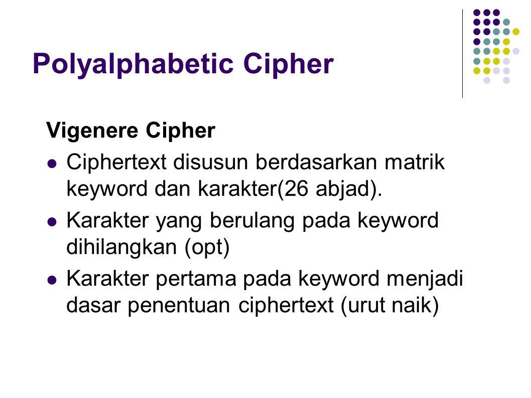 Polyalphabetic Cipher Vigenere Cipher Ciphertext disusun berdasarkan matrik keyword dan karakter(26 abjad). Karakter yang berulang pada keyword dihila