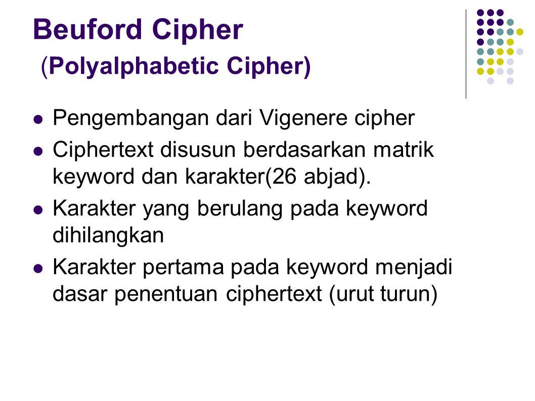 Beuford Cipher (Polyalphabetic Cipher) Pengembangan dari Vigenere cipher Ciphertext disusun berdasarkan matrik keyword dan karakter(26 abjad). Karakte