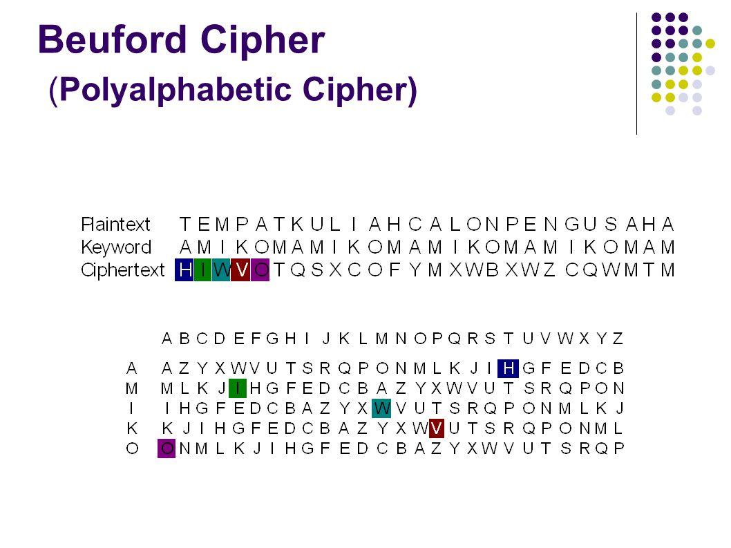Beuford Cipher (Polyalphabetic Cipher)