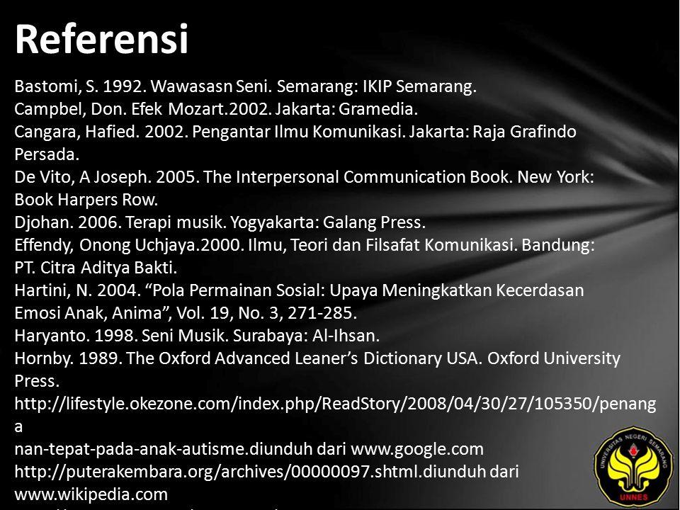 Referensi Bastomi, S. 1992. Wawasasn Seni. Semarang: IKIP Semarang.