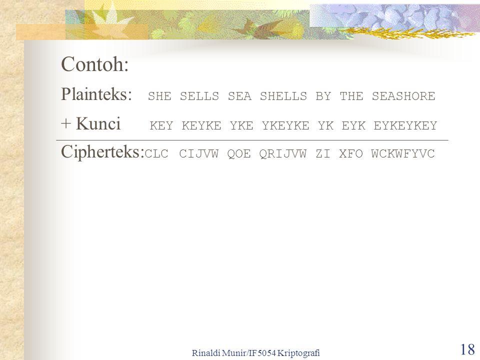 Rinaldi Munir/IF5054 Kriptografi 18 Contoh: Plainteks: SHE SELLS SEA SHELLS BY THE SEASHORE + Kunci KEY KEYKE YKE YKEYKE YK EYK EYKEYKEY Cipherteks: C