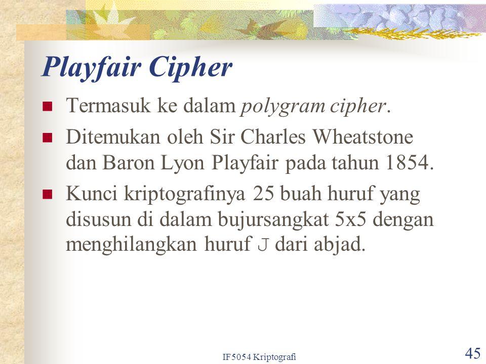 IF5054 Kriptografi 45 Playfair Cipher Termasuk ke dalam polygram cipher. Ditemukan oleh Sir Charles Wheatstone dan Baron Lyon Playfair pada tahun 1854