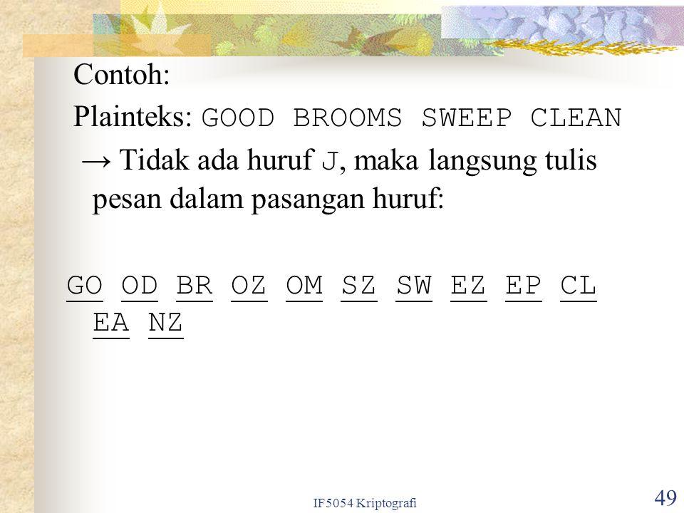 IF5054 Kriptografi 49 Contoh: Plainteks: GOOD BROOMS SWEEP CLEAN → Tidak ada huruf J, maka langsung tulis pesan dalam pasangan huruf: GO OD BR OZ OM S