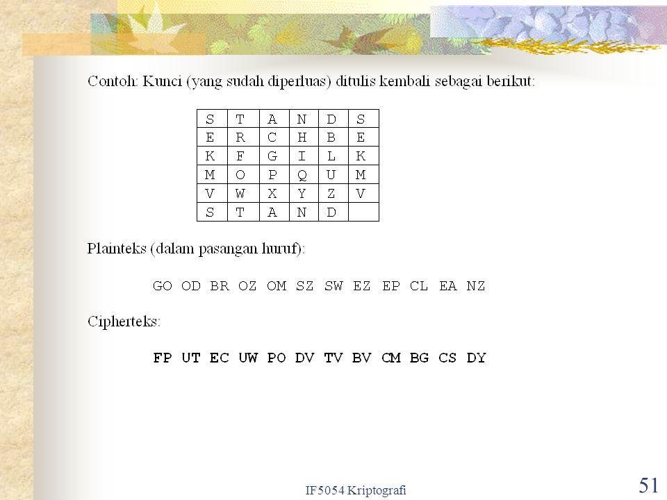 IF5054 Kriptografi 51