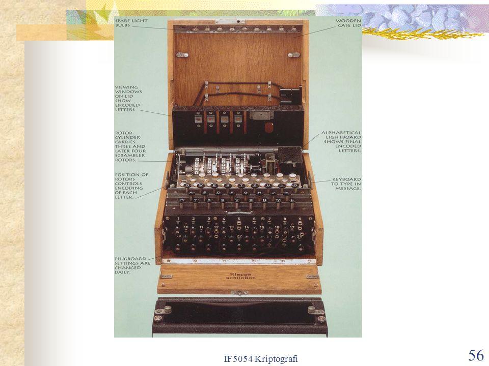 IF5054 Kriptografi 56