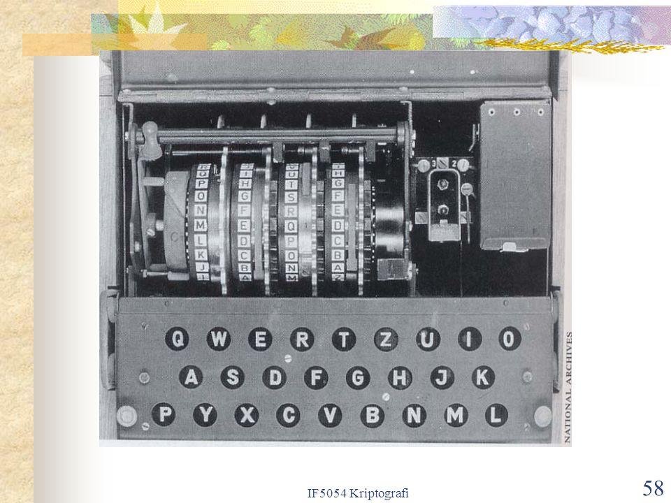 IF5054 Kriptografi 58