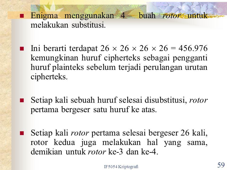 IF5054 Kriptografi 59 Enigma menggunakan 4 buah rotor untuk melakukan substitusi. Ini berarti terdapat 26  26  26  26 = 456.976 kemungkinan huruf c