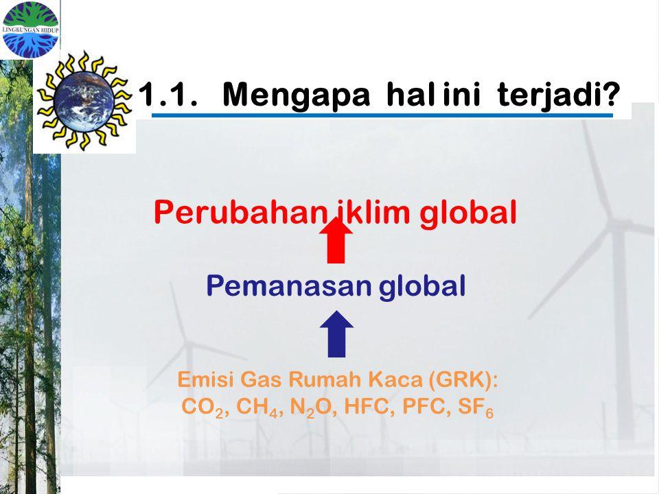 1.1. Mengapa hal ini terjadi? Perubahan iklim global Pemanasan global Emisi Gas Rumah Kaca (GRK): CO 2, CH 4, N 2 O, HFC, PFC, SF 6