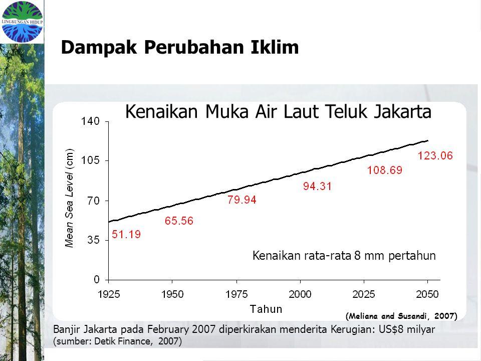 (Meliana and Susandi, 2007) Banjir Jakarta pada February 2007 diperkirakan menderita Kerugian: US$8 milyar (sumber: Detik Finance, 2007) Dampak Perubahan Iklim Kenaikan Muka Air Laut Teluk Jakarta Kenaikan rata-rata 8 mm pertahun