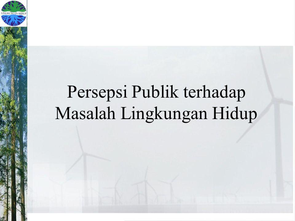 Persepsi Publik terhadap Masalah Lingkungan Hidup