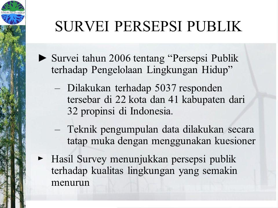 SURVEI PERSEPSI PUBLIK ►Survei tahun 2006 tentang Persepsi Publik terhadap Pengelolaan Lingkungan Hidup –Dilakukan terhadap 5037 responden tersebar di 22 kota dan 41 kabupaten dari 32 propinsi di Indonesia.