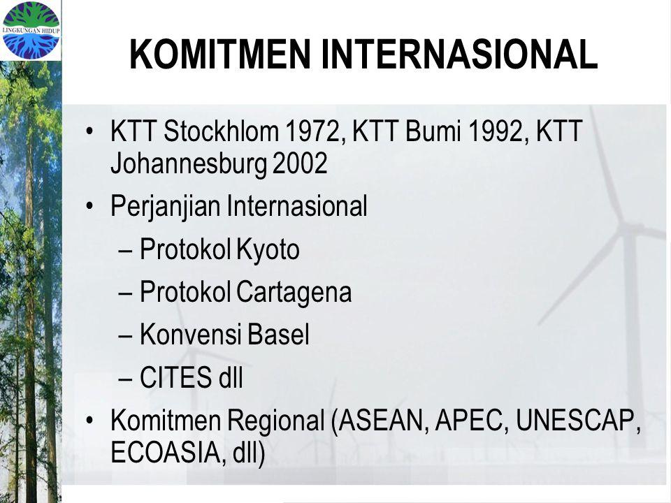 KOMITMEN INTERNASIONAL KTT Stockhlom 1972, KTT Bumi 1992, KTT Johannesburg 2002 Perjanjian Internasional –Protokol Kyoto –Protokol Cartagena –Konvensi Basel –CITES dll Komitmen Regional (ASEAN, APEC, UNESCAP, ECOASIA, dll)
