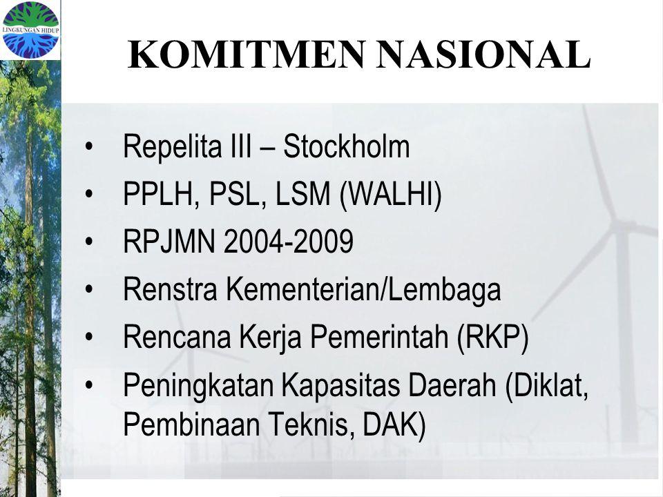 KOMITMEN NASIONAL Repelita III – Stockholm PPLH, PSL, LSM (WALHI) RPJMN 2004-2009 Renstra Kementerian/Lembaga Rencana Kerja Pemerintah (RKP) Peningkatan Kapasitas Daerah (Diklat, Pembinaan Teknis, DAK)