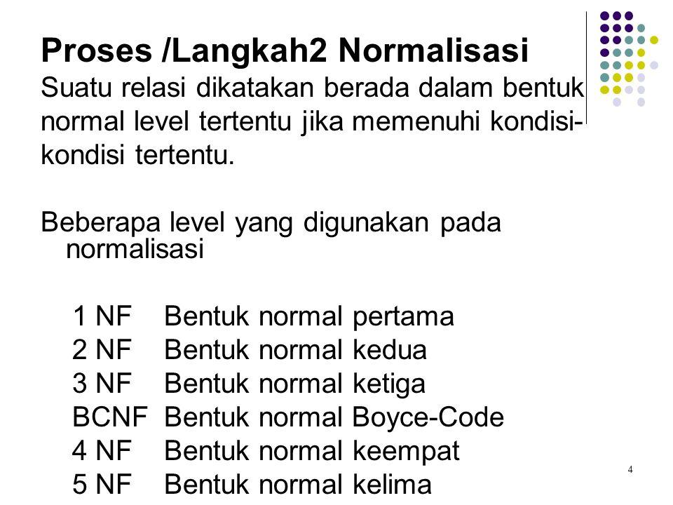 Proses /Langkah2 Normalisasi Suatu relasi dikatakan berada dalam bentuk normal level tertentu jika memenuhi kondisi- kondisi tertentu. Beberapa level