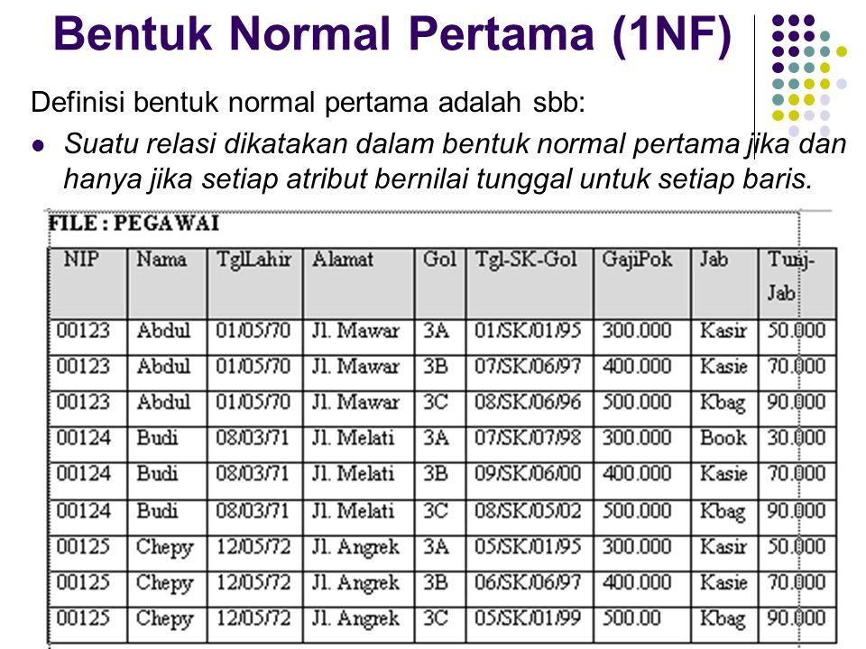 Bentuk Normal Pertama (1NF) Definisi bentuk normal pertama adalah sbb: Suatu relasi dikatakan dalam bentuk normal pertama jika dan hanya jika setiap a