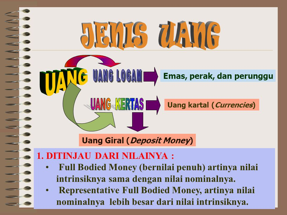 Emas, perak, dan perunggu Uang kartal (Currencies) Uang Giral (Deposit Money) 1. DITINJAU DARI NILAINYA : Full Bodied Money (bernilai penuh) artinya n