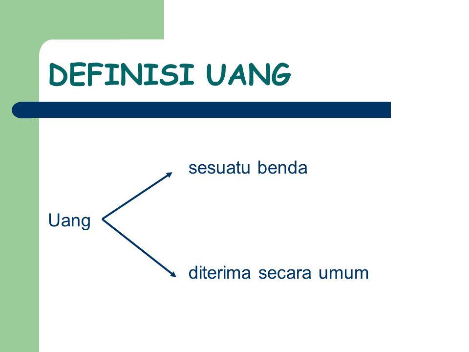 PERKEMBANGAN BENTUK UANG Sistem Perekonomian Barter Sistem Perekonomian Pasca Barter Sistem Perekonomian Uang