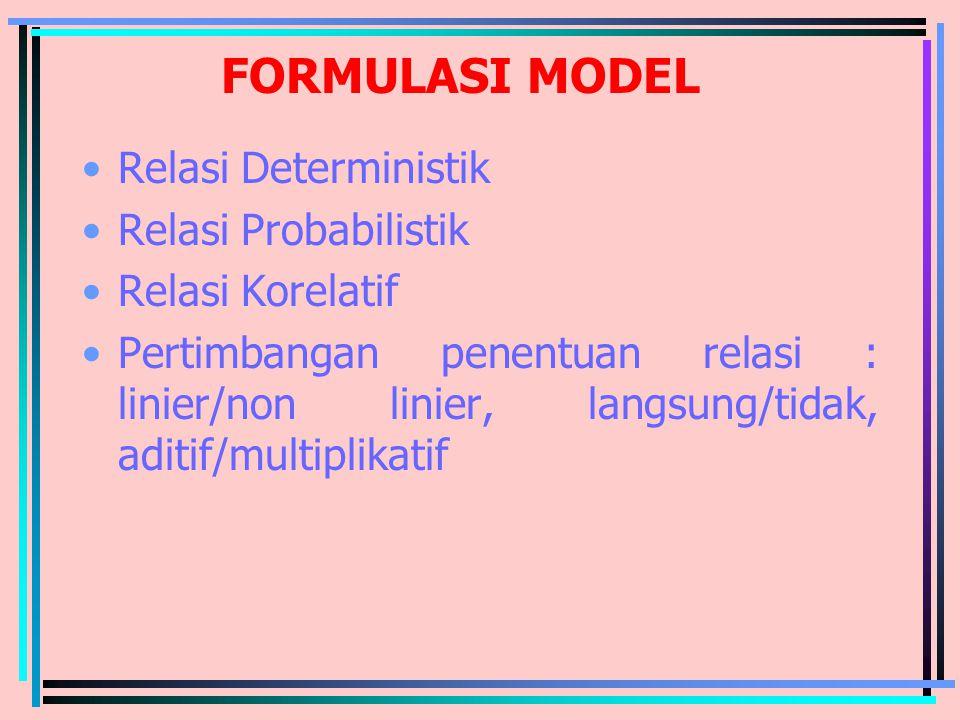 FORMULASI MODEL Relasi Deterministik Relasi Probabilistik Relasi Korelatif Pertimbangan penentuan relasi : linier/non linier, langsung/tidak, aditif/m