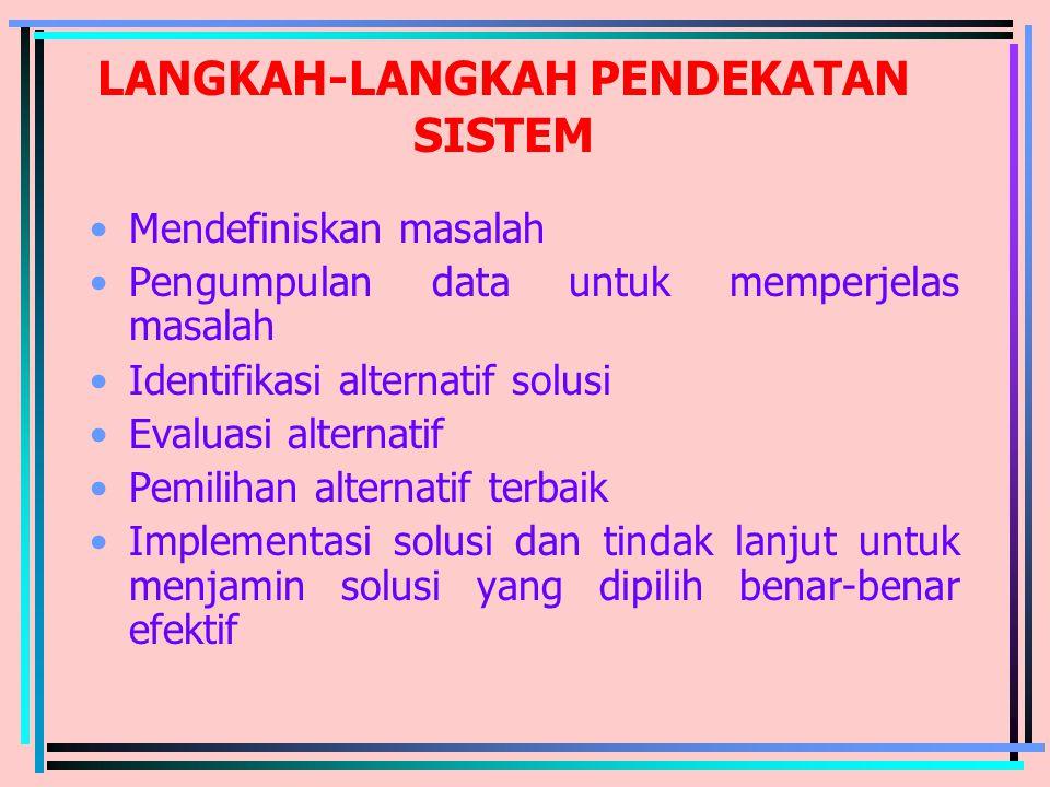 IDENTIFIKASI PERMASALAHAN DAN TUJUAN Perumusan Masalah (Eksplorasi, Seleksi, Formulasi) Penentuan Tujuan