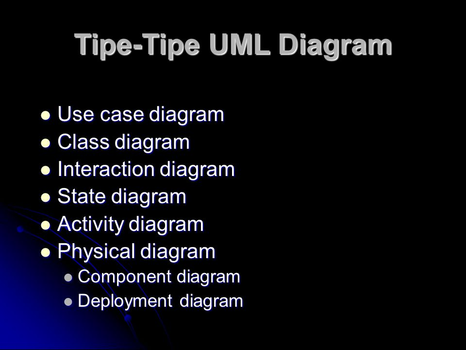 Tipe-Tipe UML Diagram Use case diagram Use case diagram Class diagram Class diagram Interaction diagram Interaction diagram State diagram State diagra