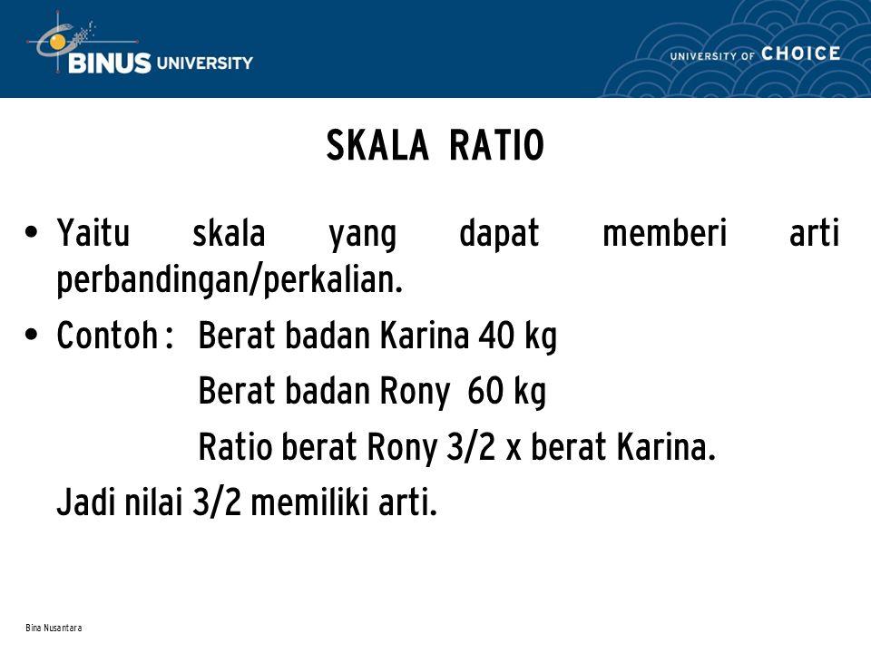 Bina Nusantara SKALA RATIO Yaitu skala yang dapat memberi arti perbandingan/perkalian. Contoh : Berat badan Karina 40 kg Berat badan Rony 60 kg Ratio