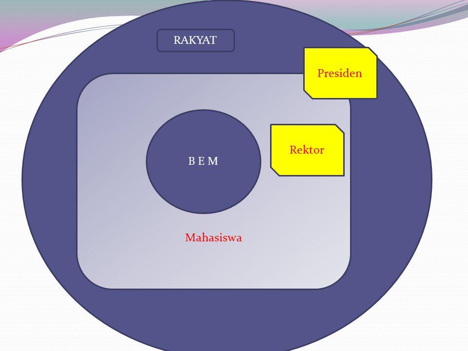 Mahasiswa B E M RAKYAT Rektor Presiden