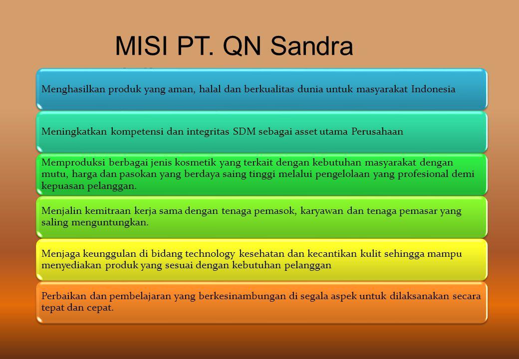 VISI PT. QN Sandra Jelita Menjadi perusahaan kosmetik yang aman, halal dan berorientasi global yang senantiasa mampu bersaing dan tumbuh berkembang de