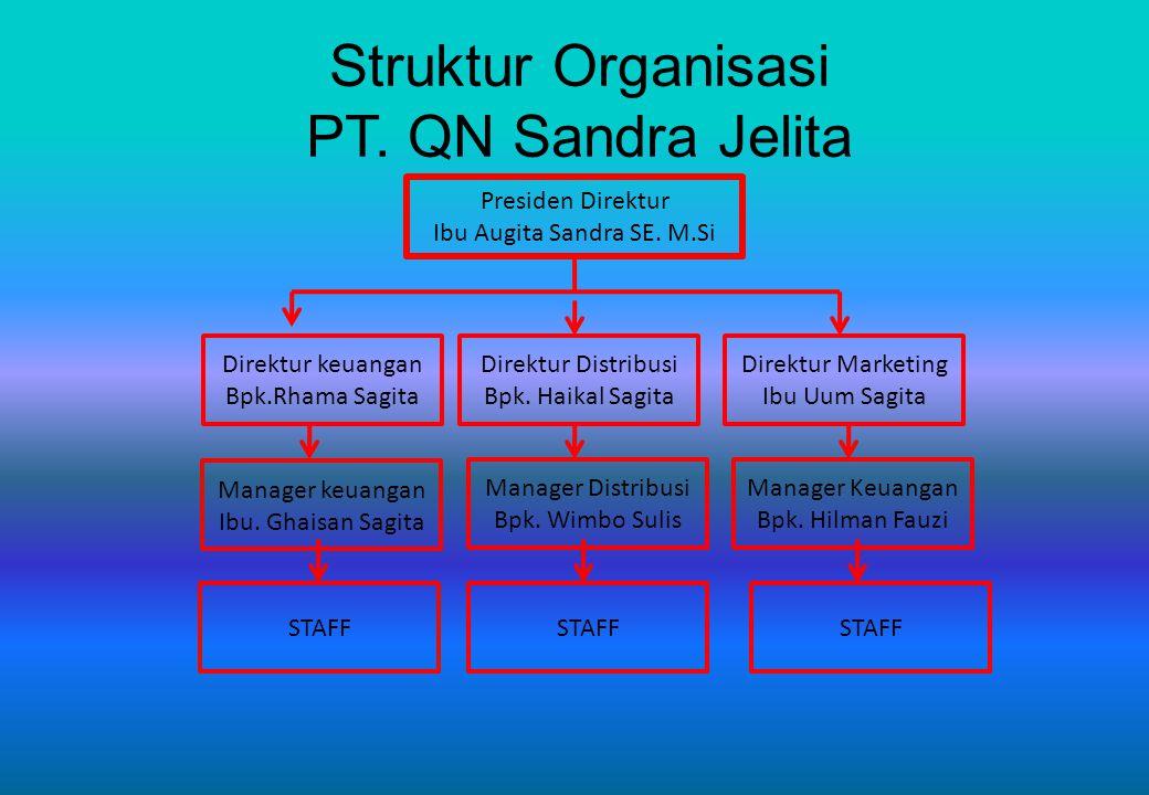 MISI PT. QN Sandra Jelita Menghasilkan produk yang aman, halal dan berkualitas dunia untuk masyarakat IndonesiaMeningkatkan kompetensi dan integritas