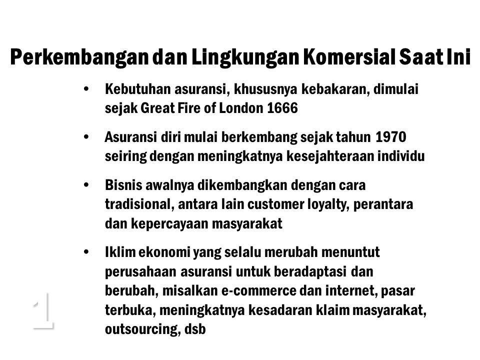 1 Perkembangan dan Lingkungan Komersial Saat Ini Kebutuhan asuransi, khususnya kebakaran, dimulai sejak Great Fire of London 1666 Asuransi diri mulai