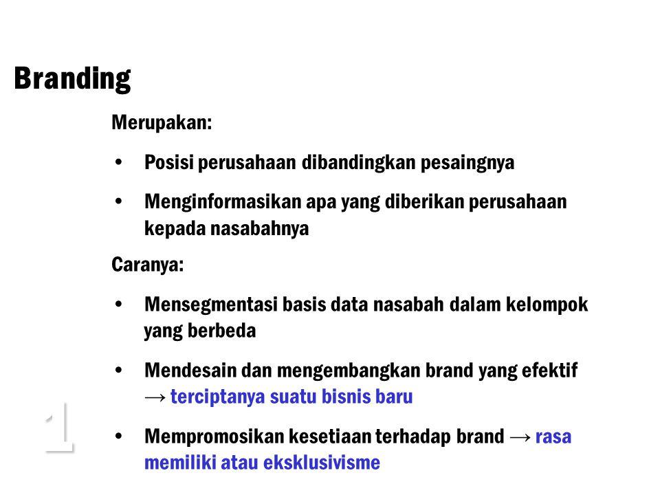 1 Branding Merupakan: Posisi perusahaan dibandingkan pesaingnya Menginformasikan apa yang diberikan perusahaan kepada nasabahnya Caranya: Mensegmentas