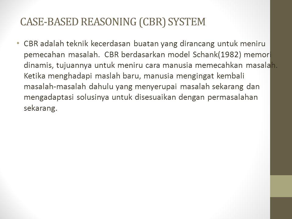 CASE-BASED REASONING (CBR) SYSTEM CBR adalah teknik kecerdasan buatan yang dirancang untuk meniru pemecahan masalah. CBR berdasarkan model Schank(1982