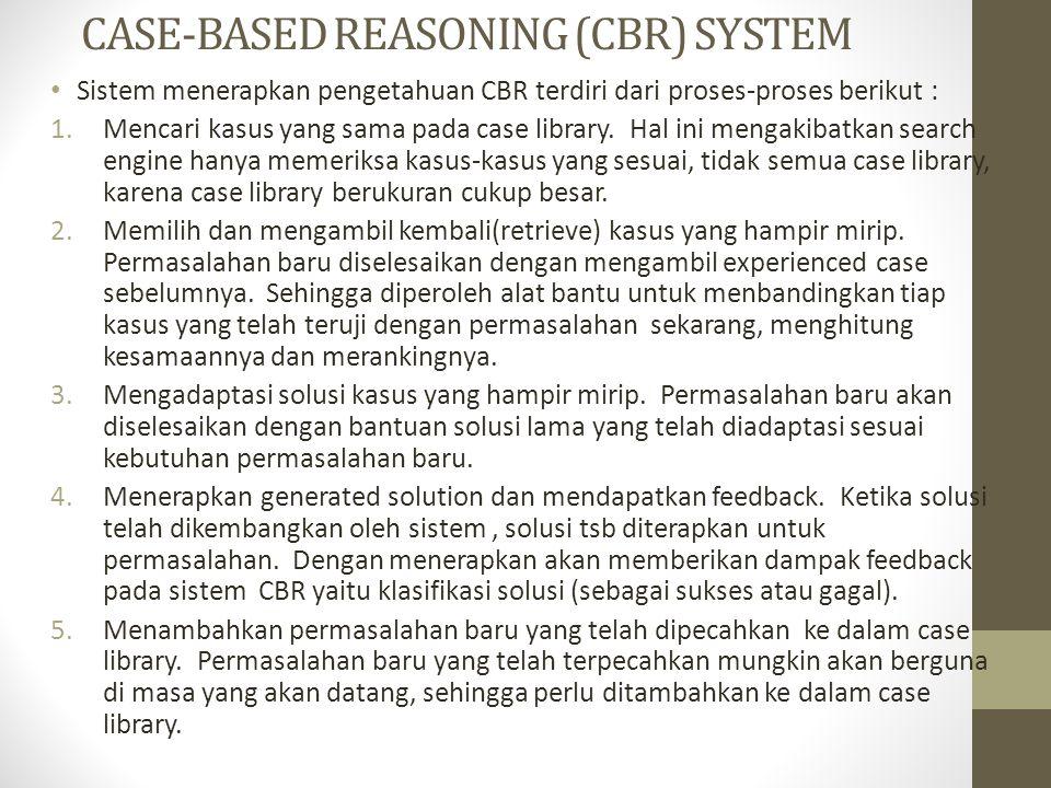 CASE-BASED REASONING (CBR) SYSTEM Sistem menerapkan pengetahuan CBR terdiri dari proses-proses berikut : 1.Mencari kasus yang sama pada case library.