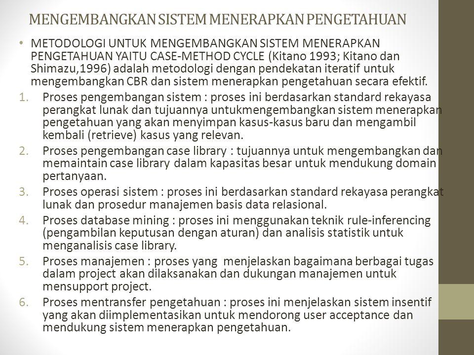MENGEMBANGKAN SISTEM MENERAPKAN PENGETAHUAN METODOLOGI UNTUK MENGEMBANGKAN SISTEM MENERAPKAN PENGETAHUAN YAITU CASE-METHOD CYCLE (Kitano 1993; Kitano