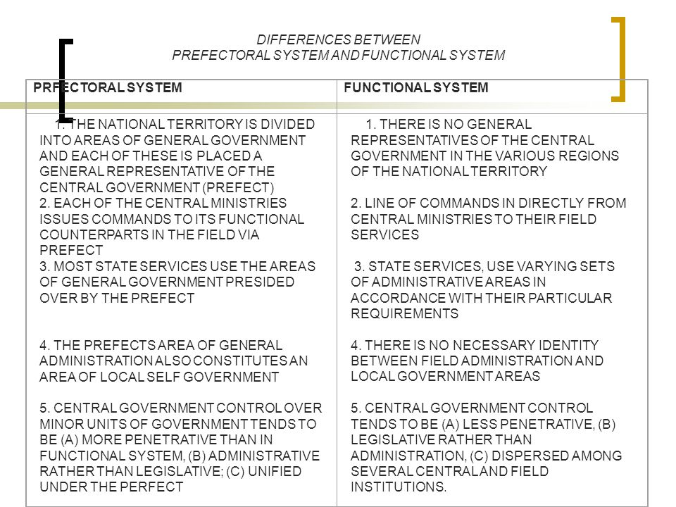 DIFFERENCES BETWEEN PREFECTORAL SYSTEM AND FUNCTIONAL SYSTEM PRFECTORAL SYSTEMFUNCTIONAL SYSTEM 1. THE NATIONAL TERRITORY IS DIVIDED INTO AREAS OF GEN