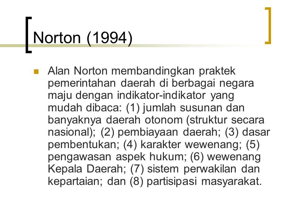 Norton (1994) Alan Norton membandingkan praktek pemerintahan daerah di berbagai negara maju dengan indikator-indikator yang mudah dibaca: (1) jumlah s